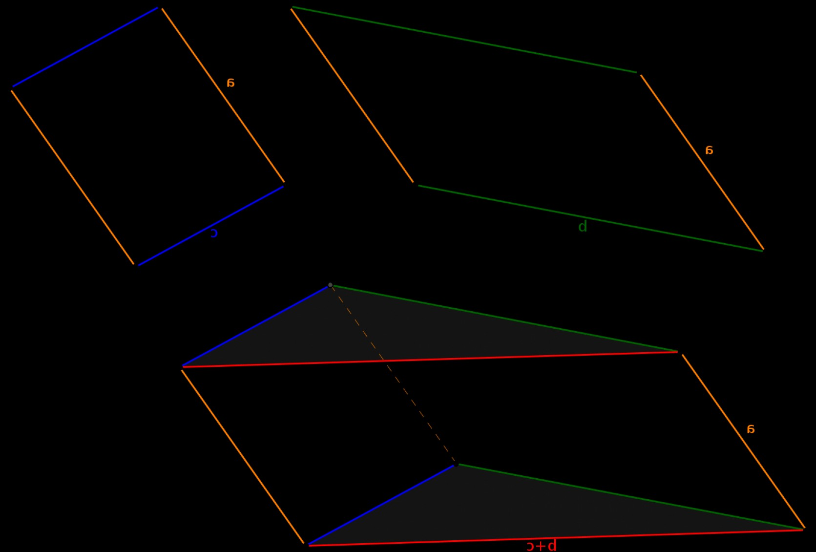 2 Dimensional Vector Cross Product
