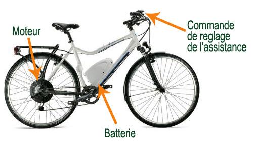Transformer son vélo en électrique: point sur les techniques et kits actuels