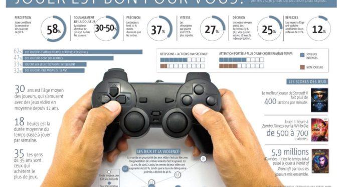 L'apprentissage par le jeu vidéo