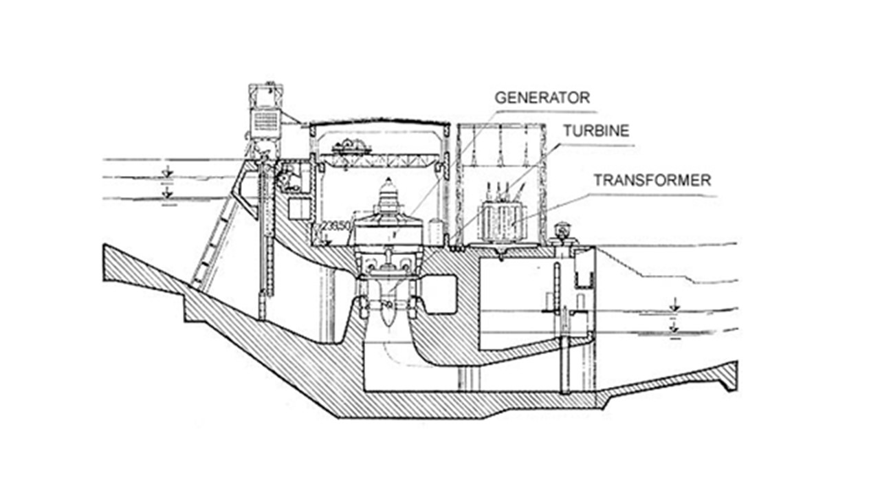 Hydro Power Plant Layout Diagram Wiring Library Traditional Of Low Head