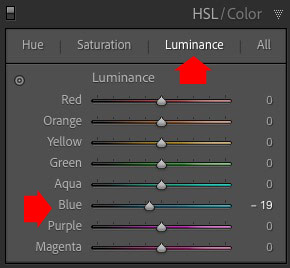 Lightroom Classic color adjustment