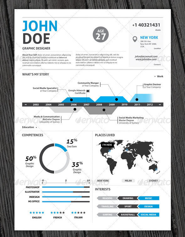Infographic Resume infographic resume builder : Infographic Resume Builder. job examples of good resumes that get ...