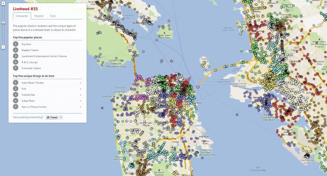 Livehoods, San Francisco