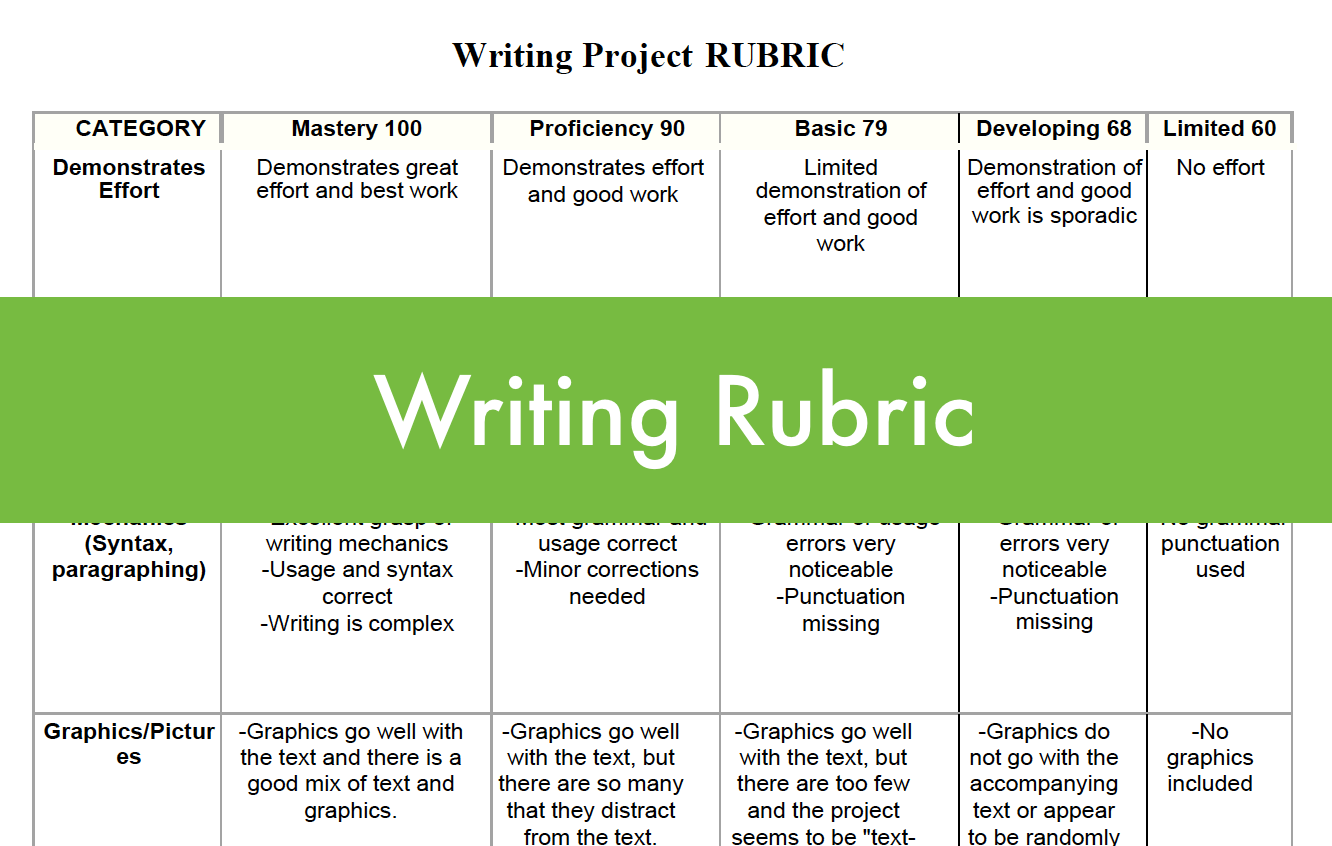 Writing Project Rubric Creative Chinese
