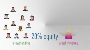 Portfolio: MySallon Salon App Investor Video