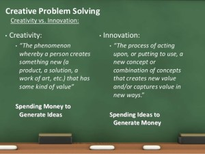 innovation-foundations-course-101-creative-problem-solving-concepts-8-638