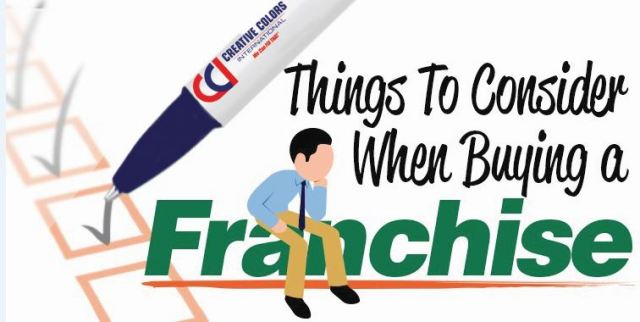 What to Consider Before Buying a Franchise