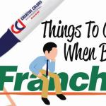 What to Consider Before Buying a Franchise image