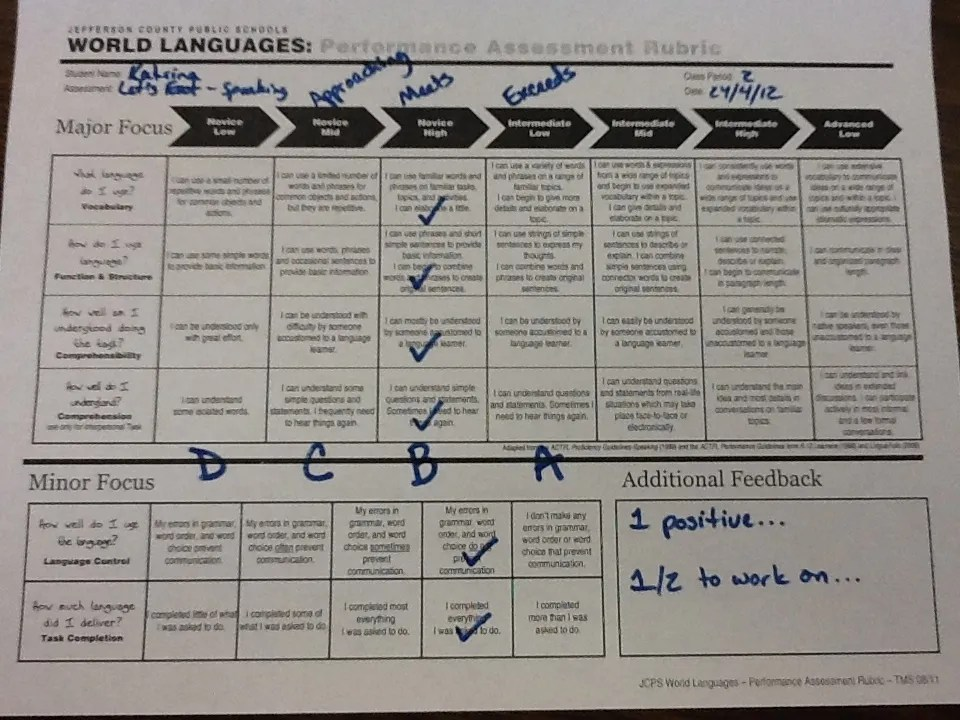 Assigning a Grade to a Proficiency Rubric – Creative Language Class