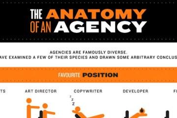 AdAgencyanatomy_COVER_1400x700