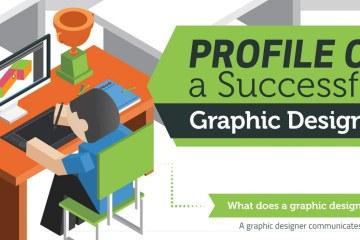 GraphicDesignerProfile_COVER_1399x700
