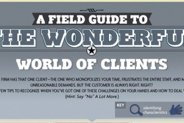 wonderfulworldofclients_COVER_1396x700