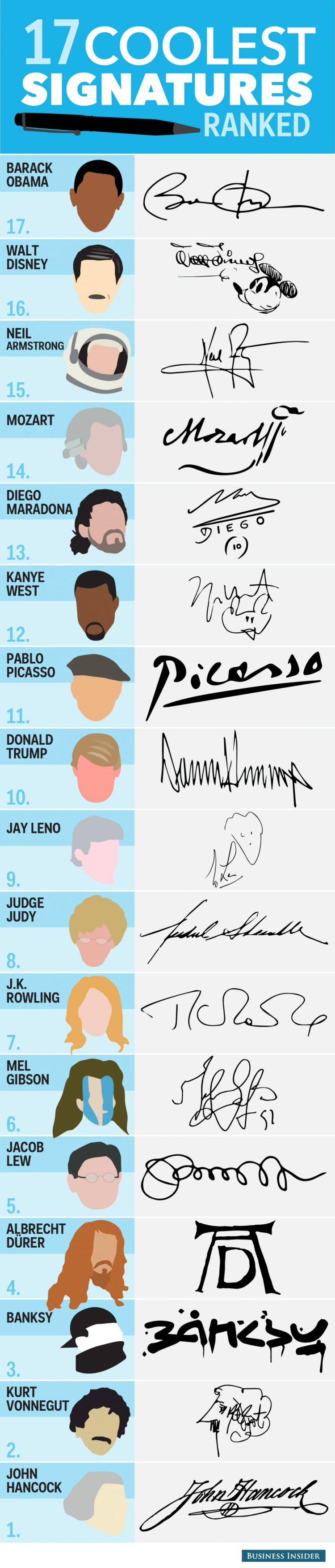 17CoolestSignatures_