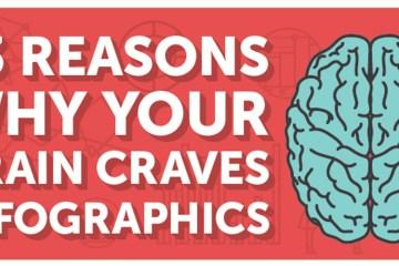 13ReasonsWhyYourBrainCravesInfographics_COV