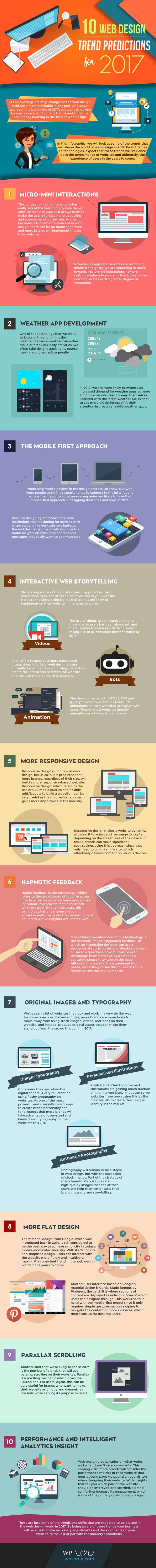 webdesigntrendpredictionsfor2017_