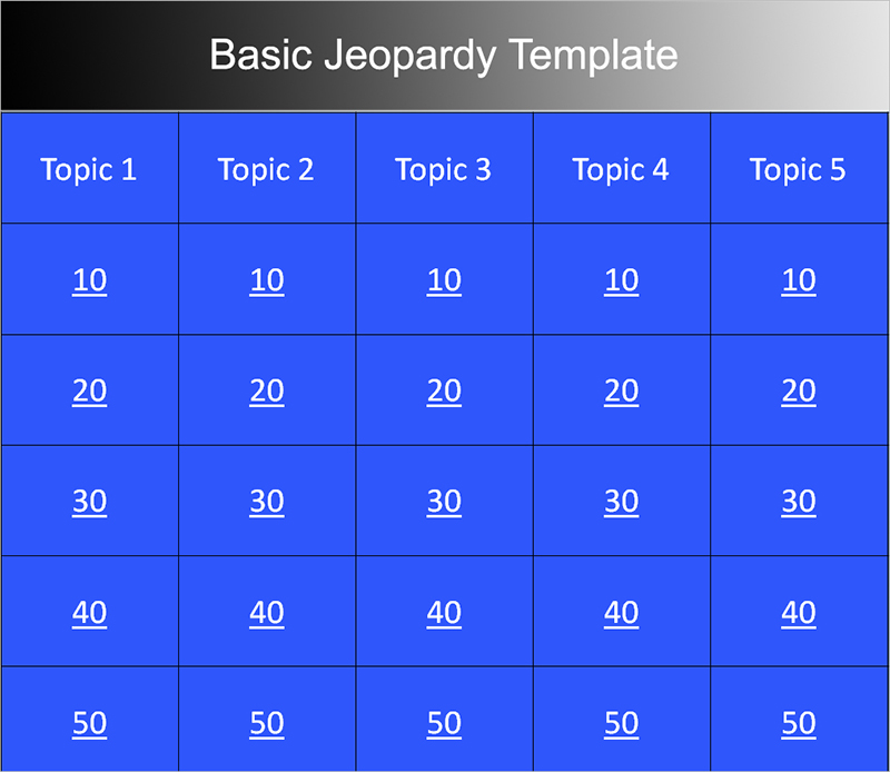 Jeopardy board jeopardy board r2 logo by bka chief for Jepordy template