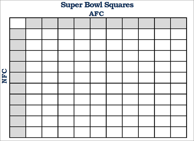 This is an image of Super Bowl Squares Printable in 4 quarter