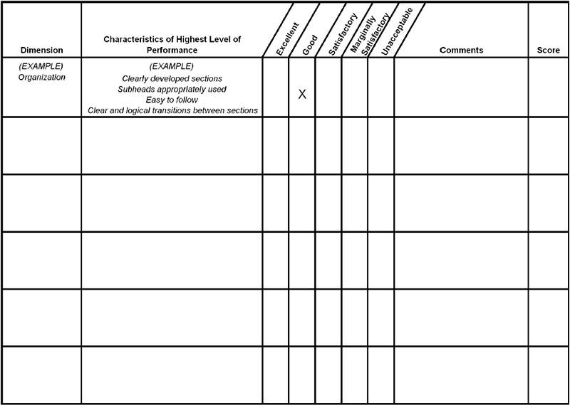 Rubric Template For Word sample blank rubric 9 documents in word – Blank Rubric Template