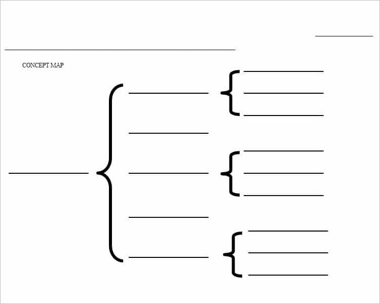 Example Nursing Concept Map Template