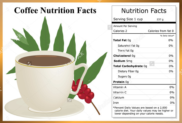 Coffee Nutrition Facts Label Template