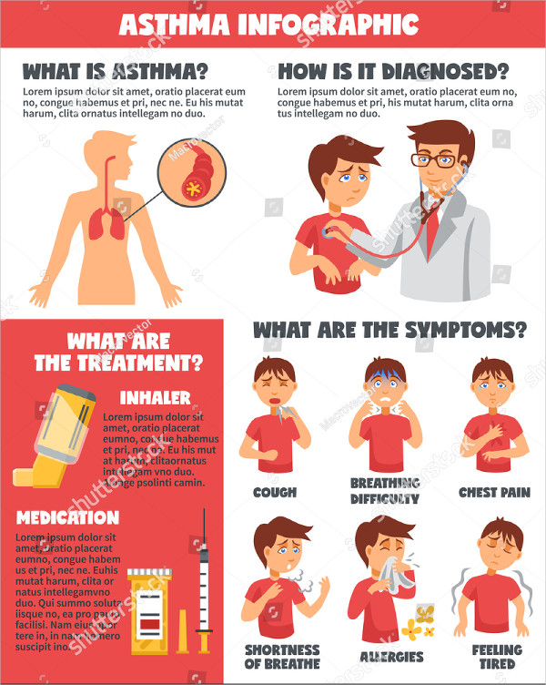 Medical Charts and Posters