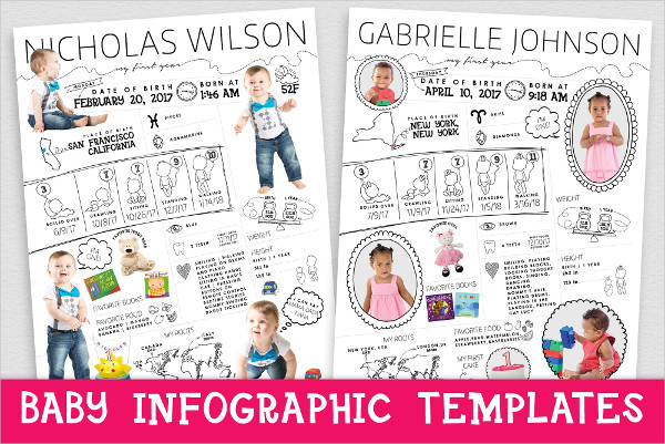 Baby Infographic Poster Templates