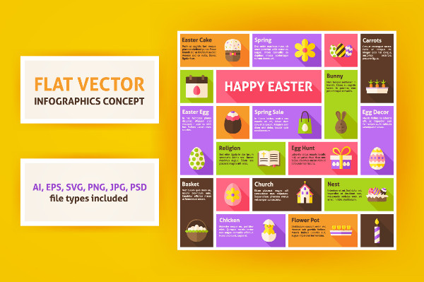 Happy Easter Flat Vector Infographic Poster Design