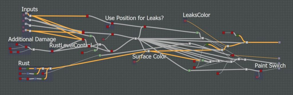 Substance graph with Exposed Parameters