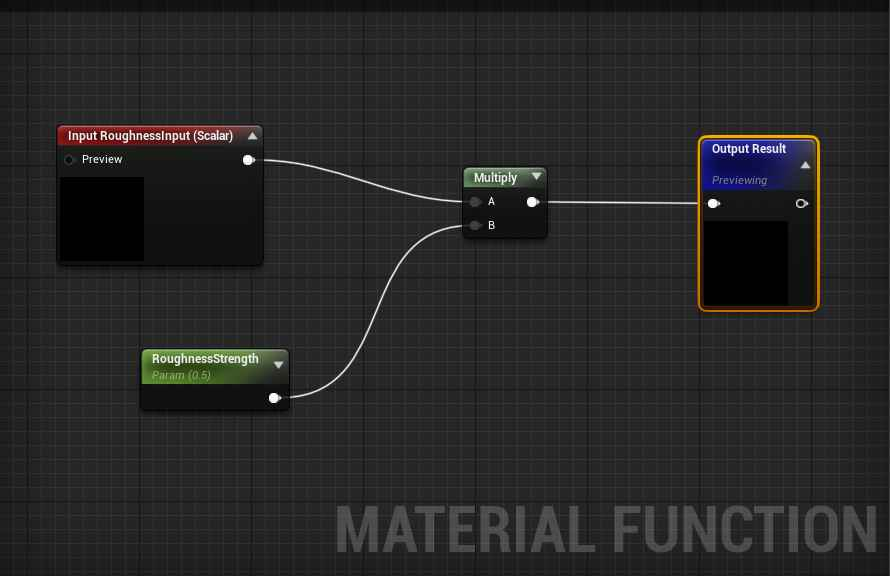 A completed material function