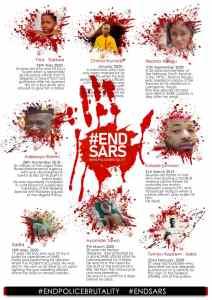 Praxis #ensars anthology