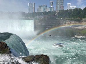 Things to Do in Niagara Falls, New York