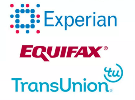 Credit Card Rating Companies