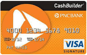What is PNC Credit Card Payment Address? - Credit Card