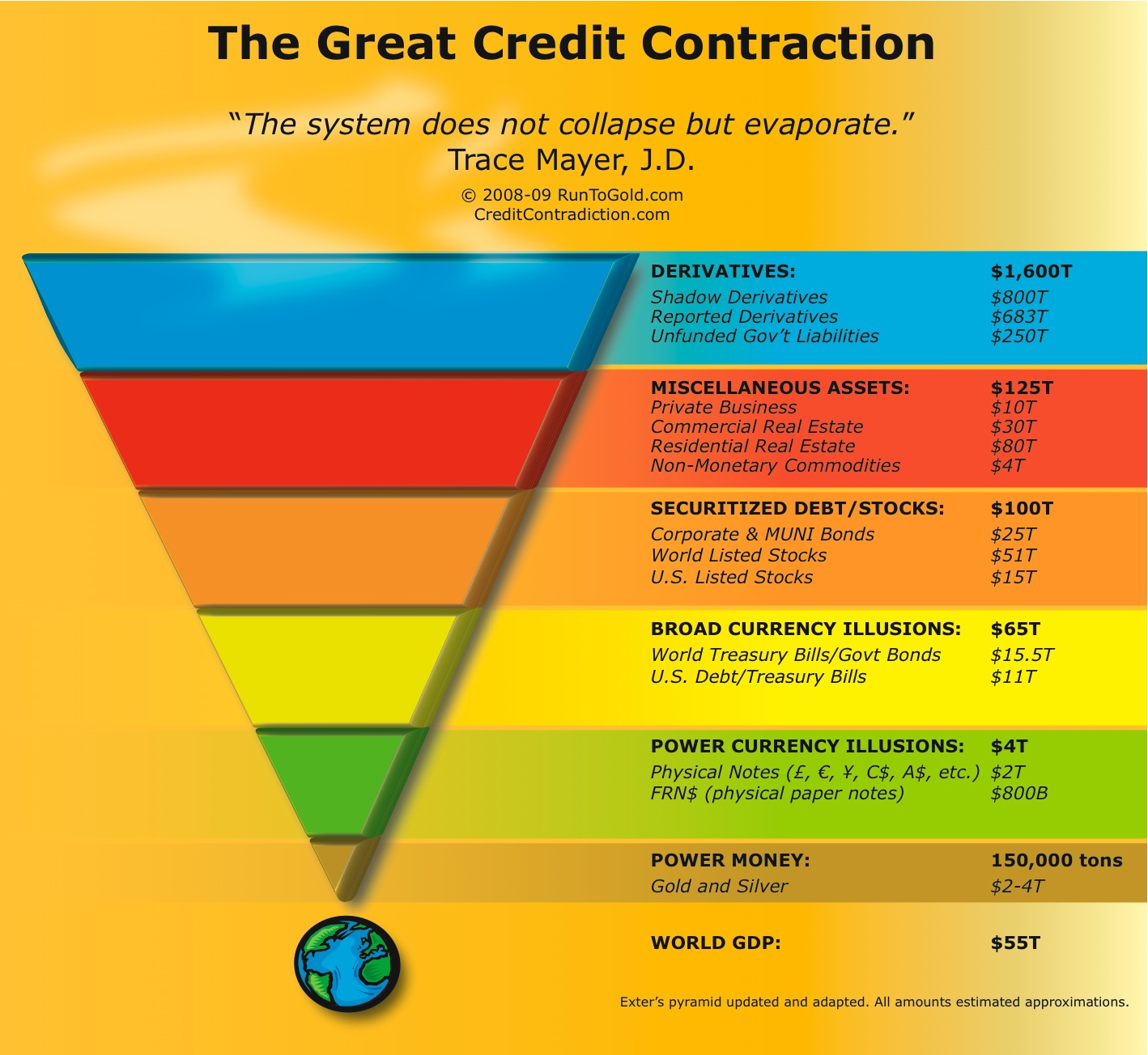 https://i2.wp.com/www.creditcontraction.com/images/affiliate/Great-Credit-Contraction-Liquidity-Pyramid-Large.jpg