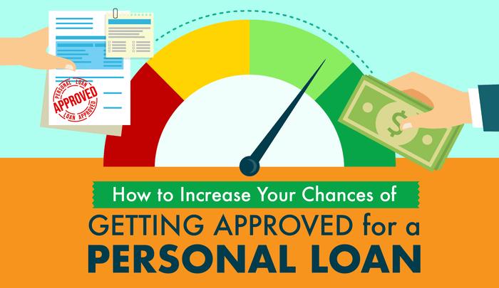 Bad Credit Personal Bank Loans