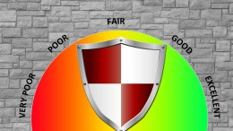 How To Protect Your Credit Score
