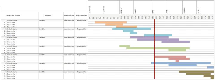 Diagramme Gantt Excel Exemple Modèle Gratuit