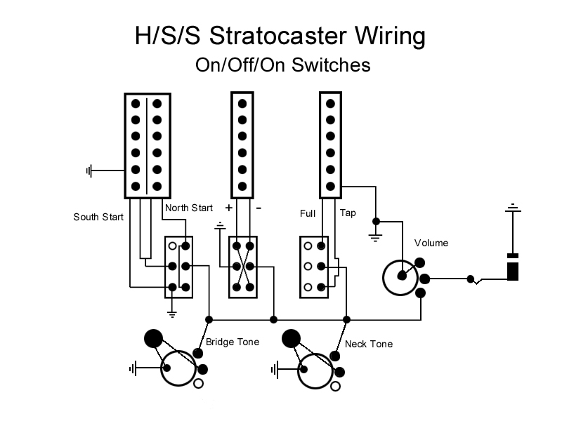 hss strat wiring diagram 1 volume 2 tone hss image hss wiring options hss auto wiring diagram schematic on hss strat wiring diagram 1 volume 2