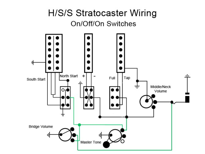 strat hss wiring diagram  please review  electronics chat