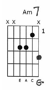 A minor 7