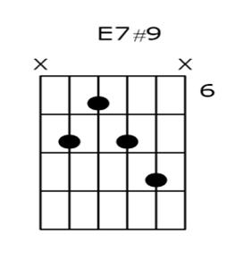 Hendrix E7#9 Chord