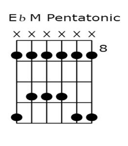Hendrix EbM Pentatonic