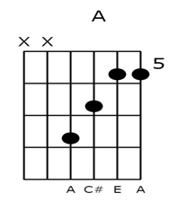 Plays Well With Others A Chord 02