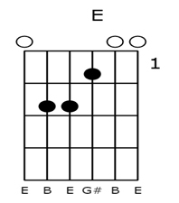 Play Well With Others E Chord 01