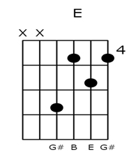 Plays Well With Others E Chord 02