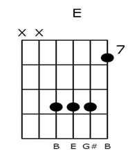 Plays Well With Others E Chord 03