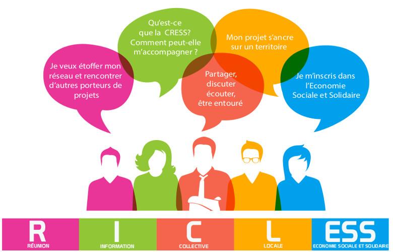 Prochaines RICLESS en Gironde, dans les Landes et en Lot-et-Garonne!