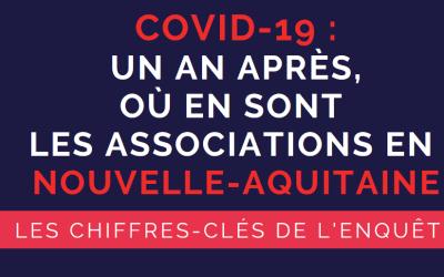 Covid-19 & Associations : Un an après ?