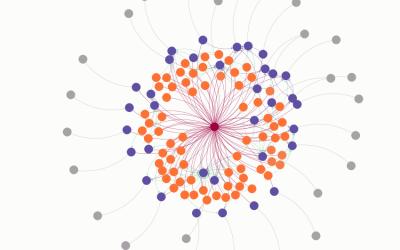 Les réseaux de la CRESS Nouvelle-Aquitaine