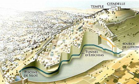 Tunelul regelui Iezechia - Ierusalim